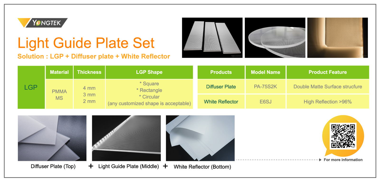 light guide plate module
