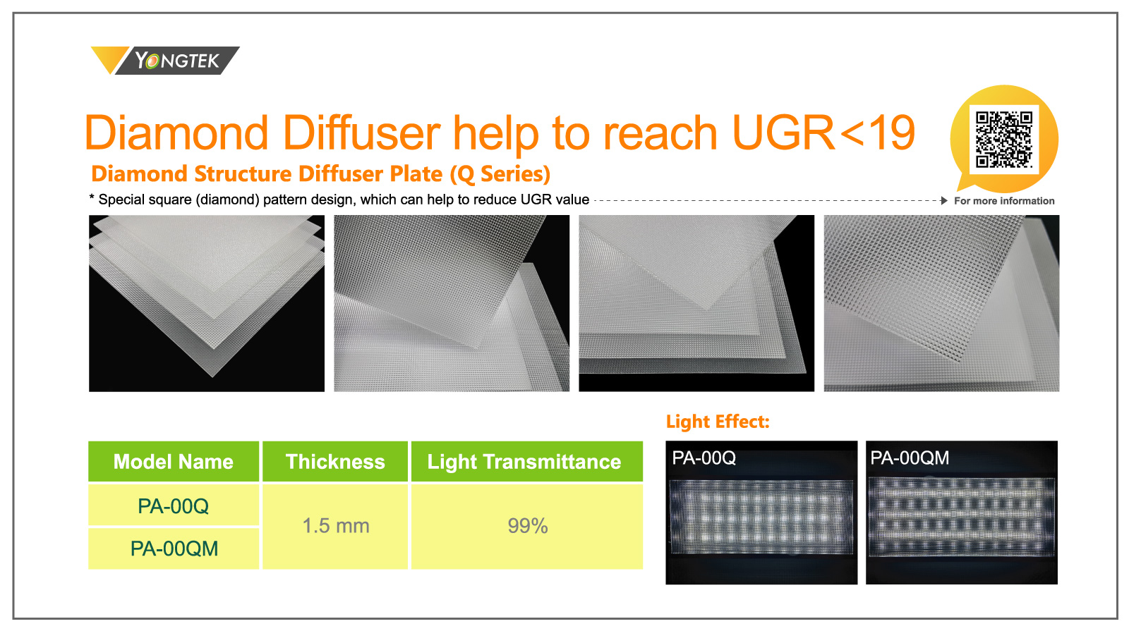 UGR diffuser sheet solution LED light diffuser